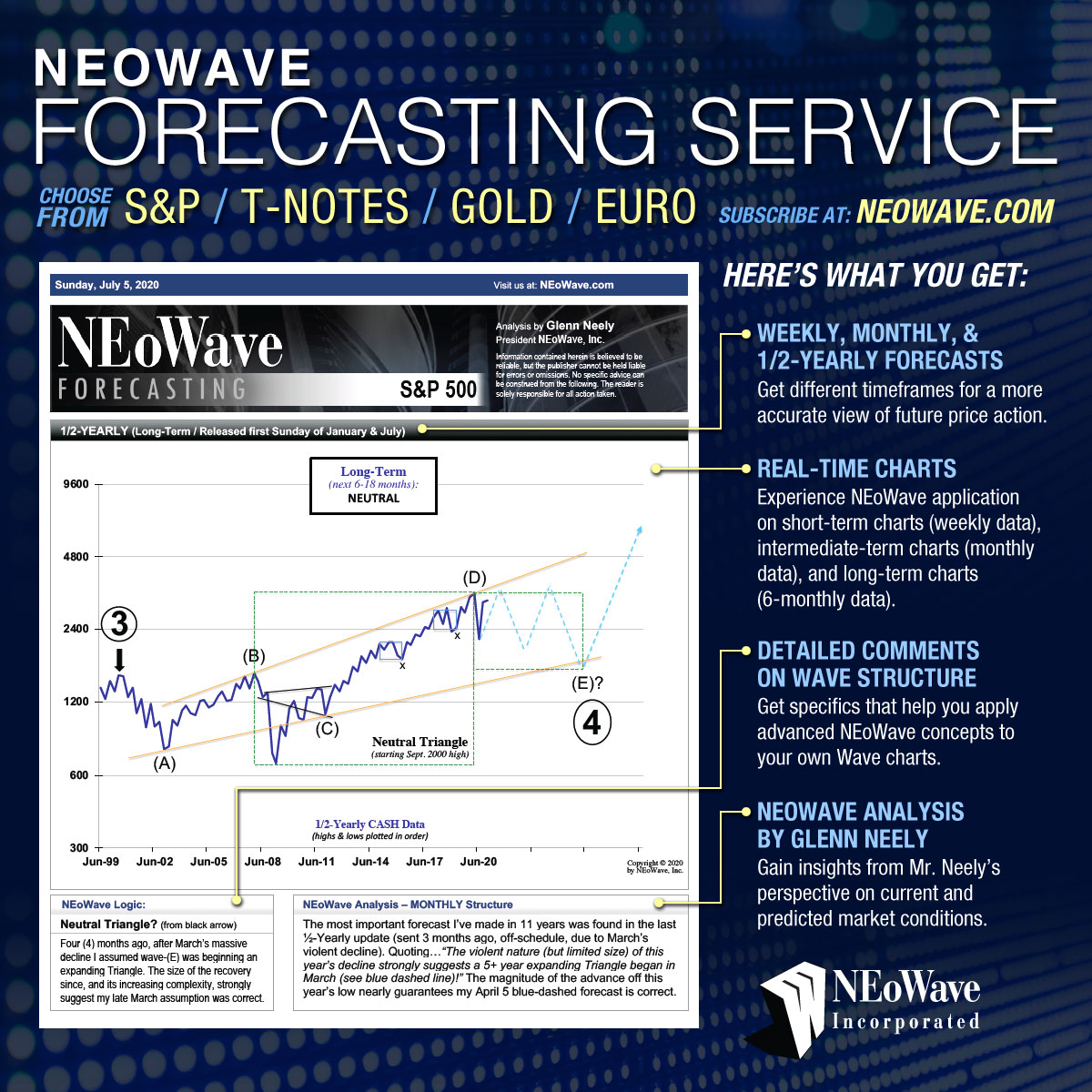 NEoWave Forecasting Services